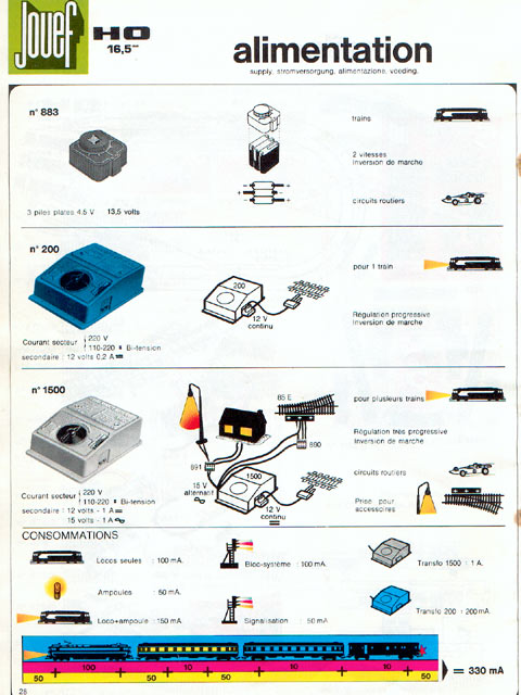 catalogue Jouef 1973-1974 page 28